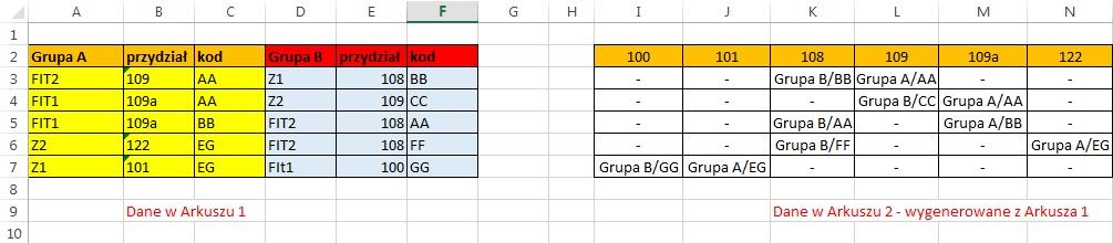 Excel - kopiowanie warunkowe?