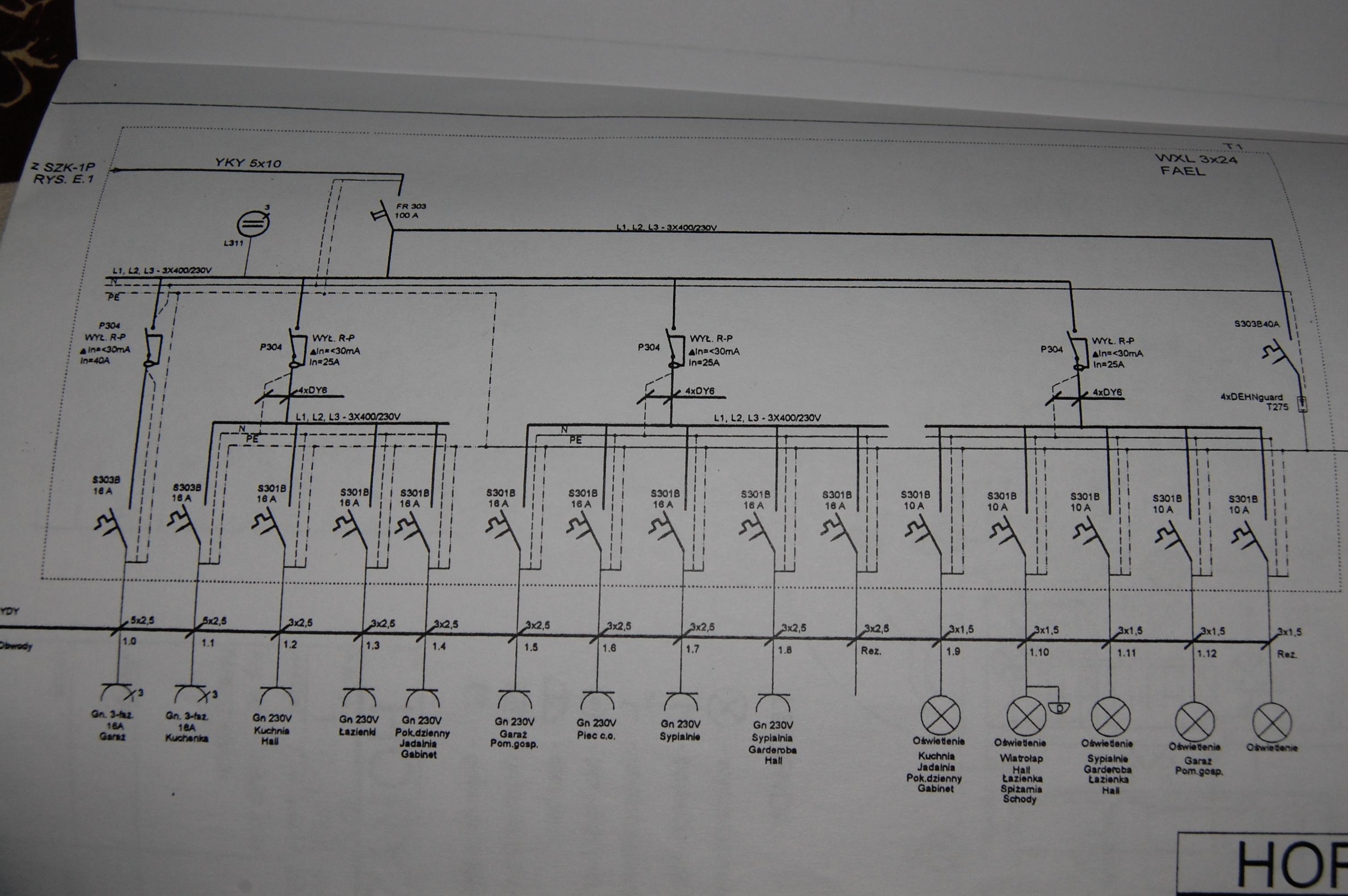 Projekt instalacji elektrycznej- uwagi, opinie