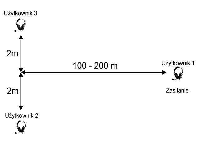 Funkcja interkomu w domofonie i dodatkowej s�uchawce.