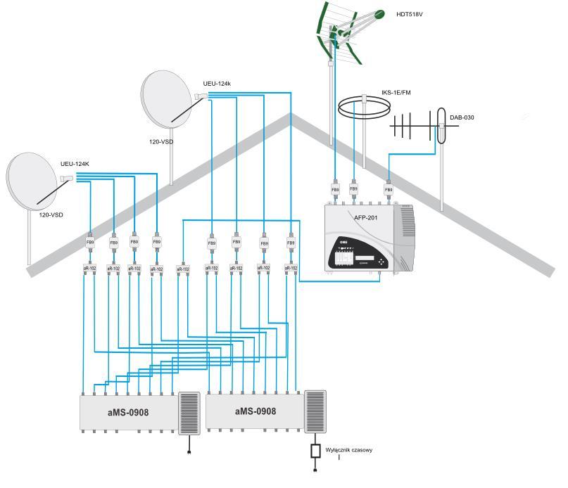 instalacja na 8 odbiornik�w - realizacja instalacji z mo�liwo�ci� w�/wy�