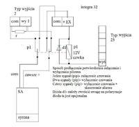 INTEGRA 64 - Potwierdzanie załącz/wyłącz w syrenach bezprzewodowych