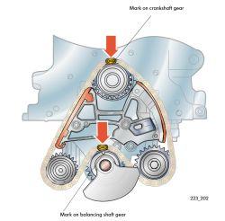 - Polo 1.4 TDI 2005 75km wibracje i buczenie w kabinie