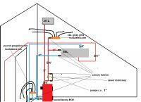 układ centralnego ogrzewania otwarty parter