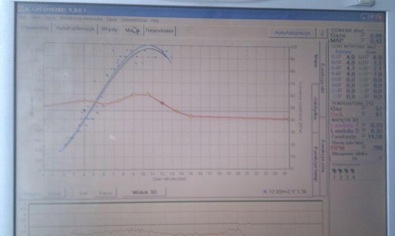 Mazda Demio 1,3 16V - Ocena mapy wtrysku - STAG4-ECO