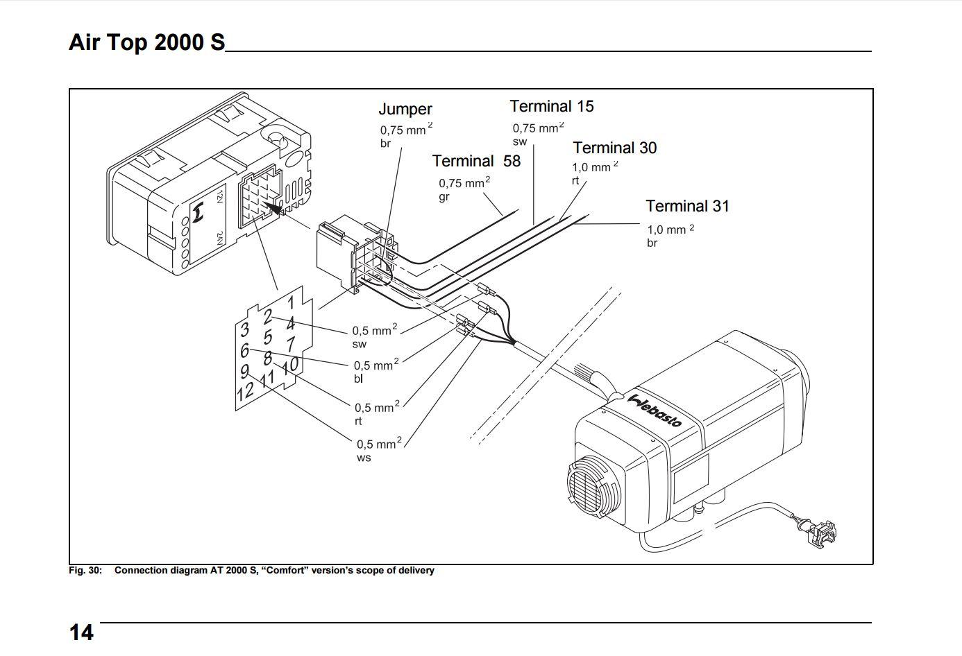 webasto air top 2000 st combination timer 1531 jak. Black Bedroom Furniture Sets. Home Design Ideas