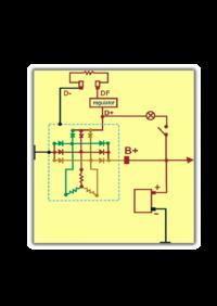 Prawidłowe podłączenie alternatora ,funkcja styku df