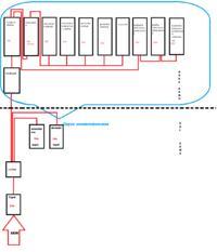 Cz�ciowa modernizacja starej instalacji