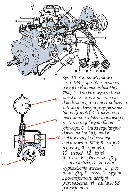 Cudowna Citroen Xsara 1.9td 90KM - kąt wtrysku pompa lucas NE69