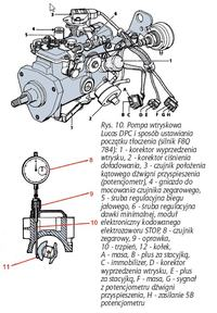 Citroen Xsara 1.9td 90KM - kąt wtrysku pompa lucas