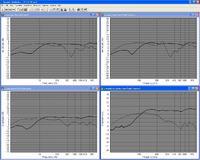 W100SC & Mission Transmission Line Monitor