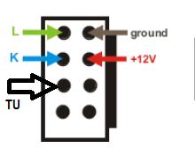 Interfejs OBD I i OBD II - jak przerobić do podłączenia pod komuter LPG