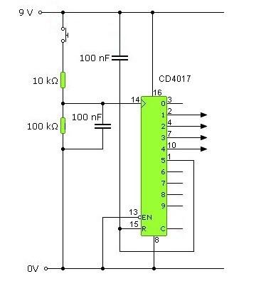 sterownik (włącznik) różnych rzeczy jednym przyciskiem