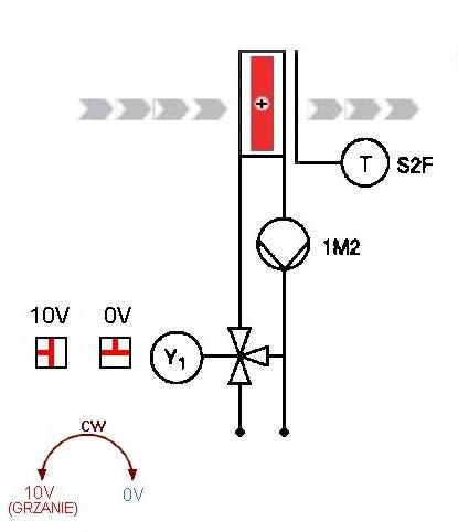 VTS - interfejs Room Unit - HMI Advanced ...