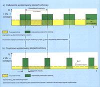 Zasada działania zaworu hydraulicznego