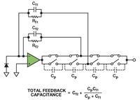 Wzmacniacze transimpedancyjne o programowanym wzmocnieniu - część 8