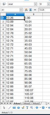 Miernik pojemności akumulatorów żelowych 12V na Arduino NANO