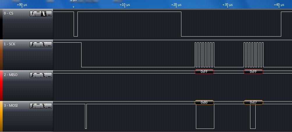 RFM12B ATMega644P - Brak komunikacji po przepisaniu programu z Bascom na C