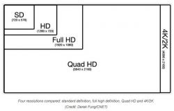 Monitor Acer się wyłącza podczas grania