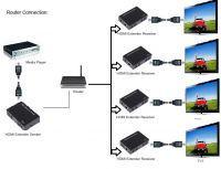 Extender HDMI TPC/IP - Podłączenie serwera kamer w sieci lan z telewizorem.