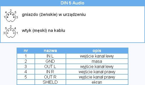 wzmacniacz Unitra WS 315 i Gramofon Dual CS 2110