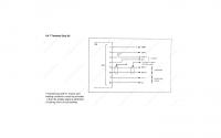 Obsługa inwertera Bosch SM 10/20-TC1