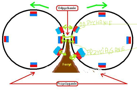 Poszukiwany materia� na izolator magnetyczny