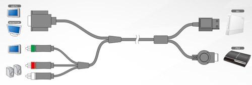 Przerobienie Kabla VGA !!