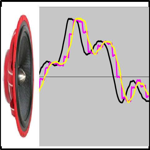 Cyfrowy efekt delay - op�niacz sygna�u audio