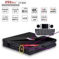 TV Box Android H96 Pro+ - jak podłączyć do starego TV (SCART)