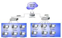 Budowa sieci kablowej i bezprzewodowej w biurze dla 15 komputer�w