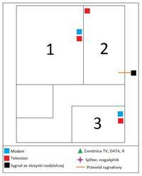 Podzia� kabl�wki Multimedia 3-4 TV + MODEM - jak ?