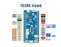 TESPA - kompleksowa platforma IoT (Kickstarter)