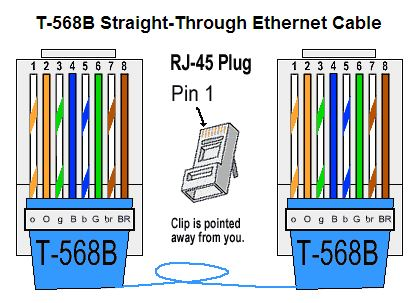 9483972700_1478551548 ethernet cable standard b efcaviation com ethernet b wiring at webbmarketing.co