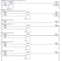 LD blocks - multipleksowanie LED