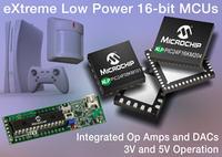 16-bitowe mikrokontrolery z zaawansowanymi funkcjonalnościami analogowymi