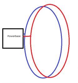 Jak zmierzyć natężenie prądu multimetrem.