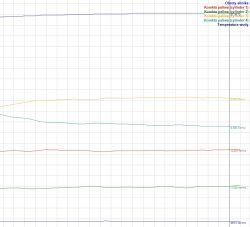 Fiat mJTD 1.9 120 KM - Ocena korekt wtryskiwaczy CR