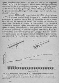 Problem z anteną logarytmiczną