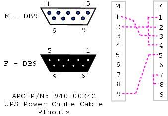 UPS APC Smart-1400 - dziwne spadki napięcia na baterii