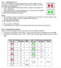 Pralka EWT8120W jak odczytac błąd,miga na czerwono i zielono
