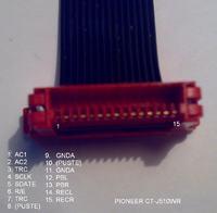 Pioneer CT-J510WR - Problem z rozpoznaniem oznaczeń