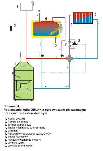 Mój schemat podłączenia kotła węglowego 15kw z sterowaniem
