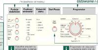 Obs�uga pralki Bosch WAE20165PL