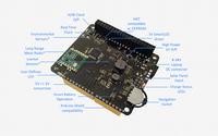 Ardhat - kompatybilne z Arduino rozszerzenie dla komputerów Raspberry Pi