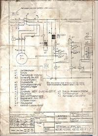 Karcher HDS 80 / HDS 610. Szukam materiałów. Instrukcje.