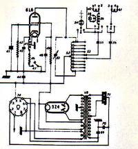 Antena z kompensacją (radiostacja z 1939-1949r)