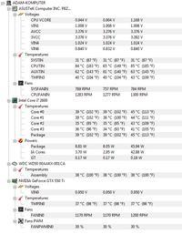 temperatura procesora i7 2600
