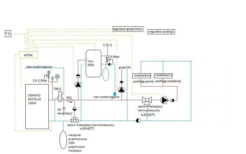 Schemat instalacji C.O.do oceny