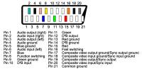 Sposób podłączenia VCR do LED -