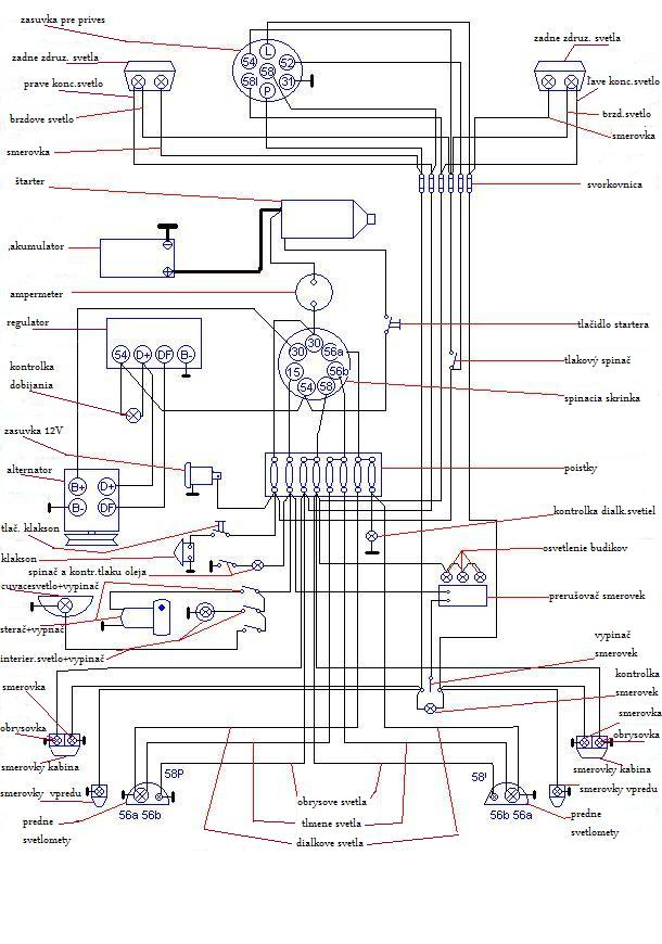 Zetor wiring diagram wiring diagram database zetor 5245 wiring diagram wiring diagram wiring lights zetor 5245 wiring diagram asfbconference2016 Choice Image